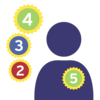 Staff Member holds an Experience Level (2-5)
